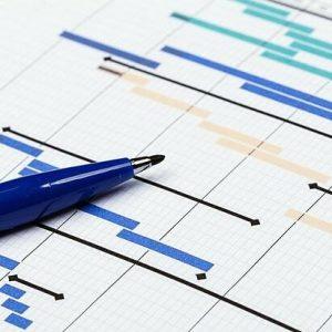變革管理進階課程-數位化變革管理, 投資回報, 改善項目,平衡計分卡, 計分卡, 數位化轉型